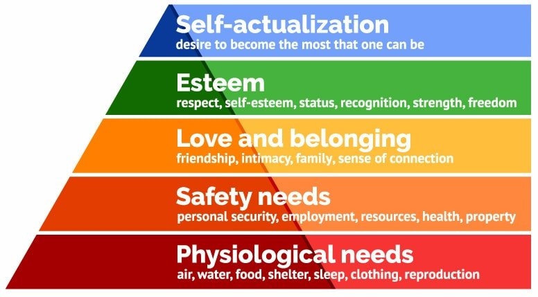 abraham maslow hierarchy needs psychedelic psychology